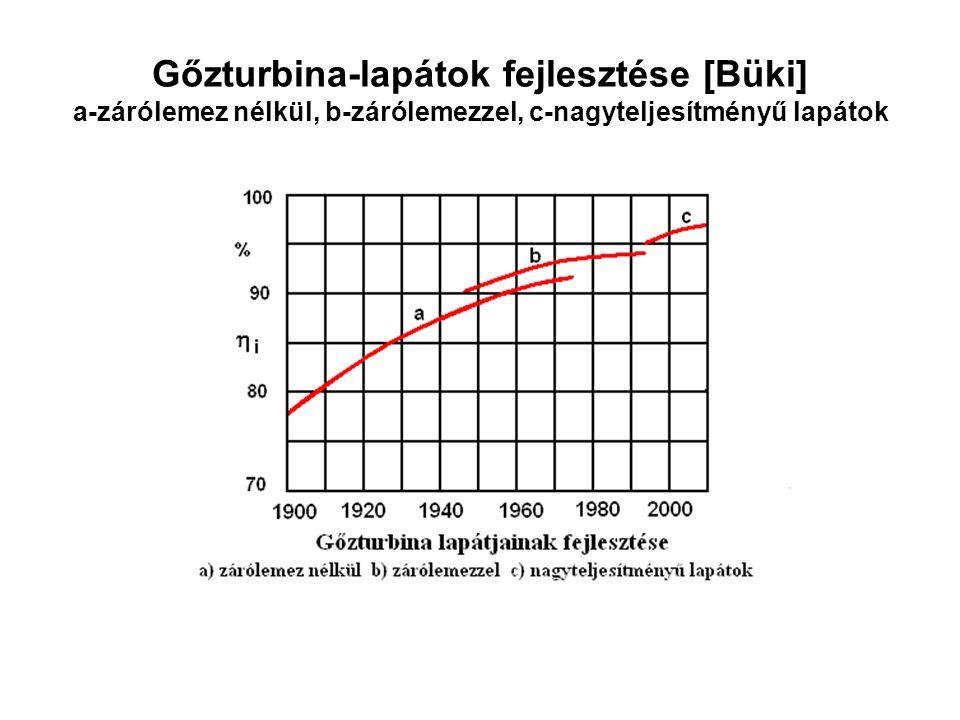 Gőzturbina-lapátok fejlesztése [Büki] a-zárólemez nélkül, b-zárólemezzel, c-nagyteljesítményű lapátok